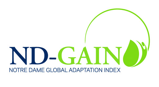 ND-GAIN Country Index
